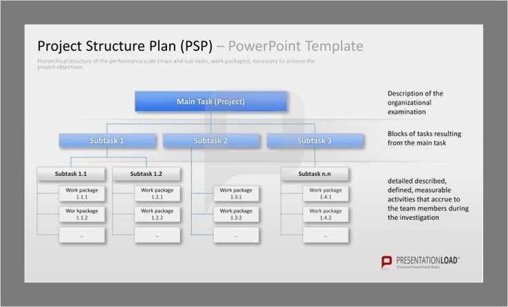 39 Grossartig Microsoft Powerpoint Vorlagen Galerie In 2020 Powerpoint Vorlagen Microsoft Powerpoint Vorlagen