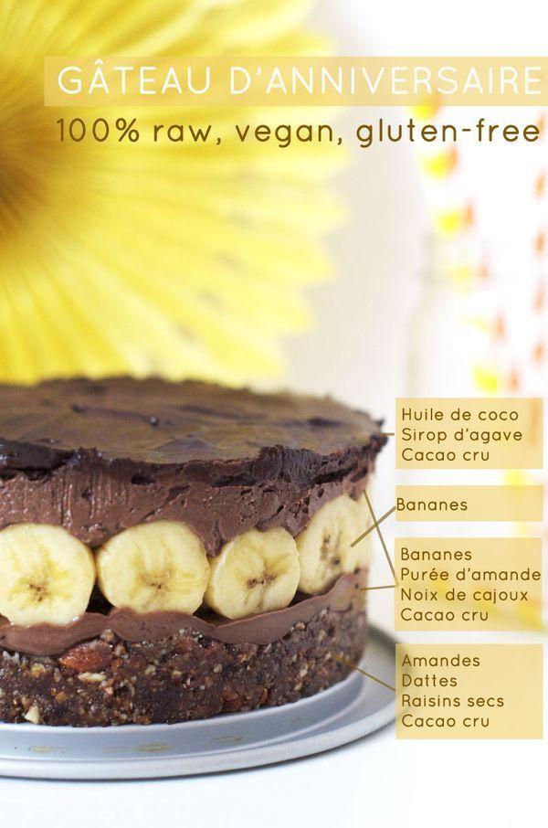 1000 Id Es Sur Le Th Me Vegan Birthday Cake Sur Pinterest V G Taliens G Teaux D 39 Anniversaire
