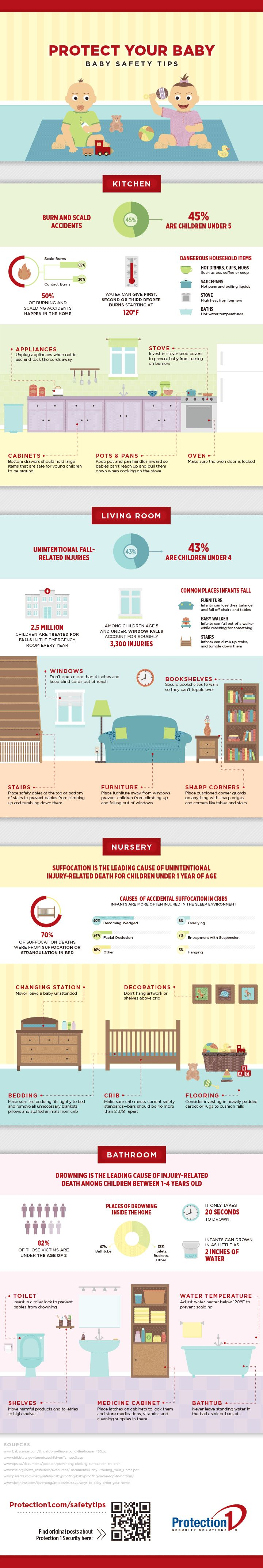 Child Safety Tips for Infant Safety Infographic (PDF)