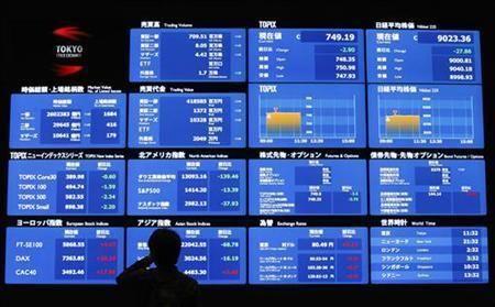 china stock market crash tech stocks how is apple stock price amazon google microsoft facebook check live updates dow jones average