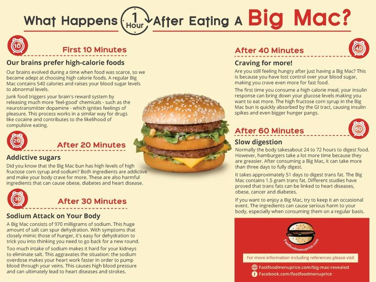 Fast food menu price created an infographic that you really shouldn't see, if you don't feel like knowing how bad a Big Mac can be.