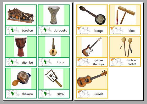 carte de nomenclature : les instruments des continents - La classe d'Eowin                                                                                                                                                                                 Plus