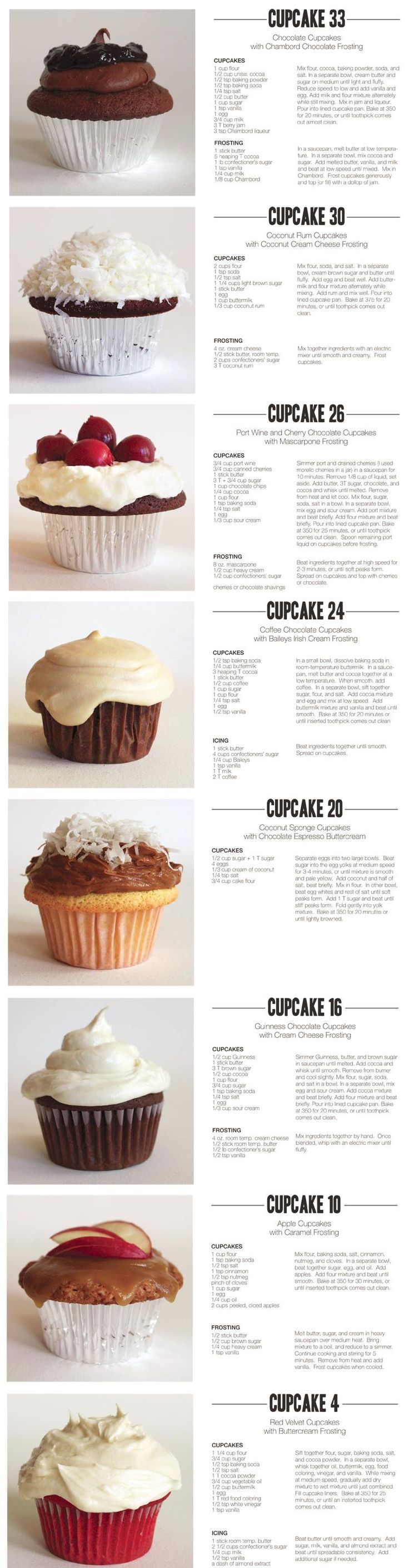 33 best cupcake recipies | versions of these and many other amazingly scrumptious cupcake recipes ...