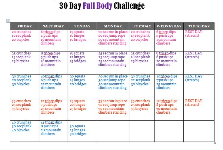 30 Day Full Body Challenge Yahoo Image Search Results