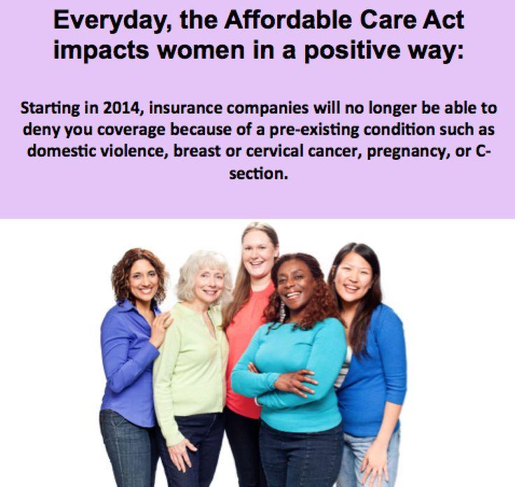 #ACA #Women #Facts