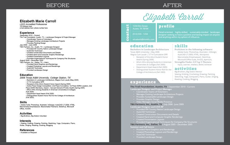 119 best images about resume samples on pinterest