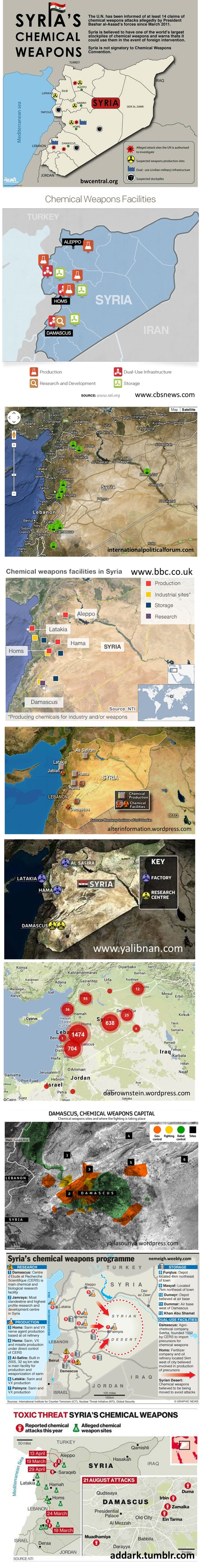 "Syria news and maps 2.   The value of mapping and GIS.  Locating and defining the theme or the problem that these maps are being produced for.  Think of it as defining ""personal vs. ""competitors'"" space."""