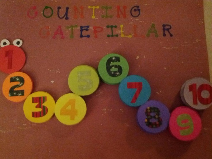 INTERACTIVE BULLETIN BOARD: I designed this board for a Kindergarten classroom.  Each of the numbers is attached with a sticky back and can be removed. For 1, there is one circle, for 2 there are 2 circles stacked, for 3 there are three and so on...     Common Core Standards Addressed:  K.CC 1-4, 6&7    Will help students learn numbers 1-20 and learn about cardinality.