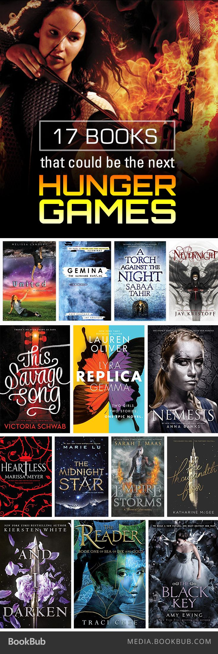 17 books to read if you love The Hunger Games, including reads from Marissa Meyer and Sarah J. Maas.
