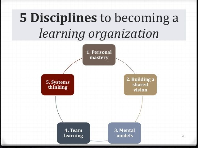 toyota as a learning organization Organizational learning seeks to address the full spectrum of assumptions, behaviors, and values within, and the organization's interaction with the systems, persons, and groups surrounding the organization.