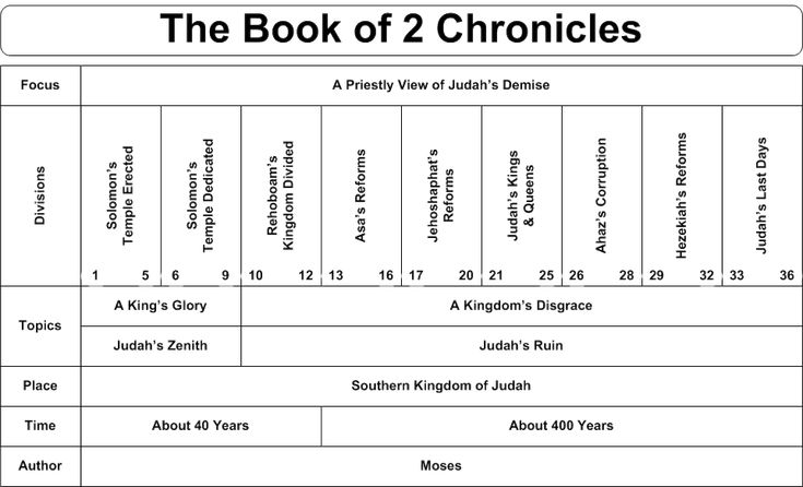 critical analysis of a bible This chapter chronicles the emergence and consolidation of biblical narrative  criticism in the 1970s and 1980s and traces its development down to the present.