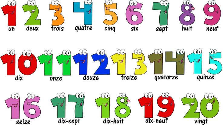 French Lesson - NUMBERS 1-20 - Compter jusqu'à 20 - Learn French