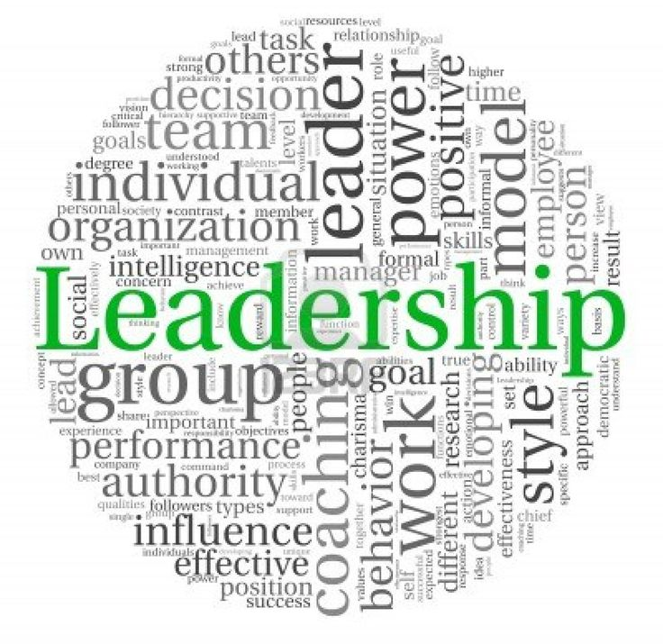 Good Leadership Quotes: Best 25+ Good Leadership Quotes Ideas On Pinterest