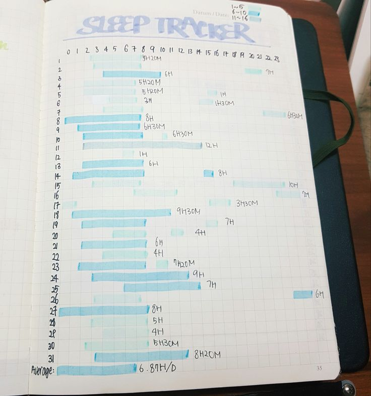 bullet journal sleep tracker | Tumblr