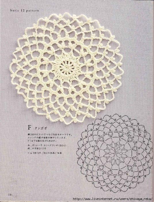 Crochet chart...