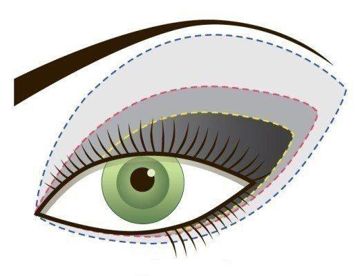 Цветовые варианты, как можно делать макияж смоки айс:- классика (черный, темно-серый, светлый беж) идеален для серых и серо-голубых глаз при любом цвете волос;- для зеленых глаз (темно-оливковый, серо-коричневый, золотисто-бежевый);Показать полностью…