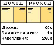 Тинькофф-таблица для ежедневного бюджета
