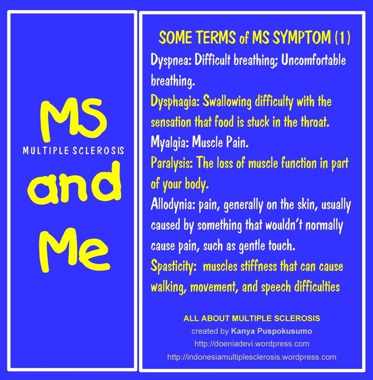 QUOTES ON MY SYMPTOMS