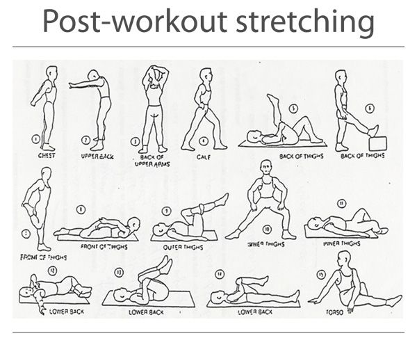 best 25  post workout stretches ideas on pinterest