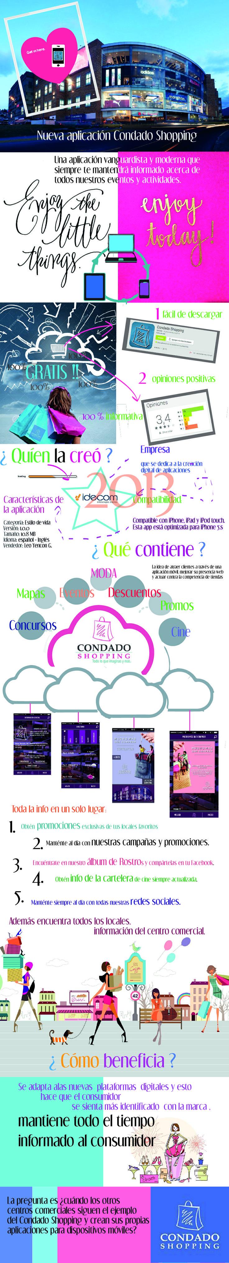 Analisis de APP Condado Shopping. By Cristina Freire