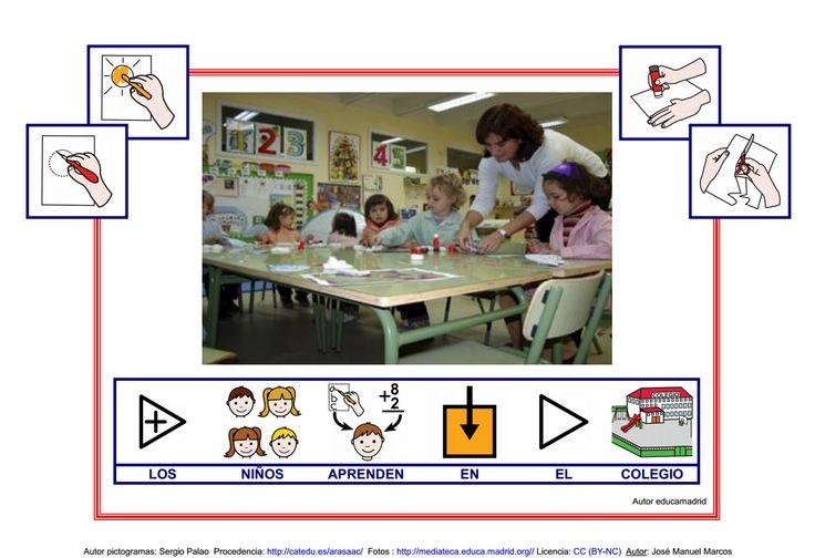 El libro de los niños - Lámina 7. http://informaticaparaeducacionespecial.blogspot.com.es/2009/05/libros-para-hablar-libro-de-los-ninos.html