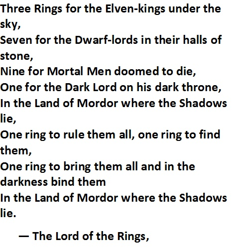 One Right To Rule Them All One Ring To Find Them One: 112 Best Middle Earth Dreams Images On Pinterest
