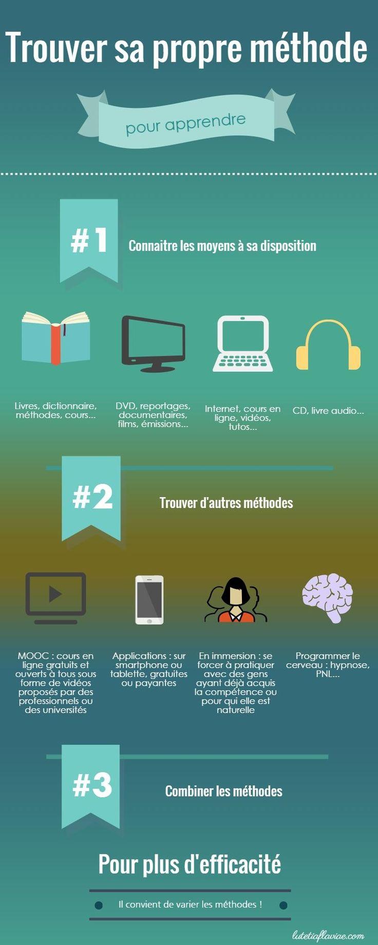 Infographie : Trouver sa propre méthode pour apprendre pour plus d'efficacité sur lutetiaflaviae.com