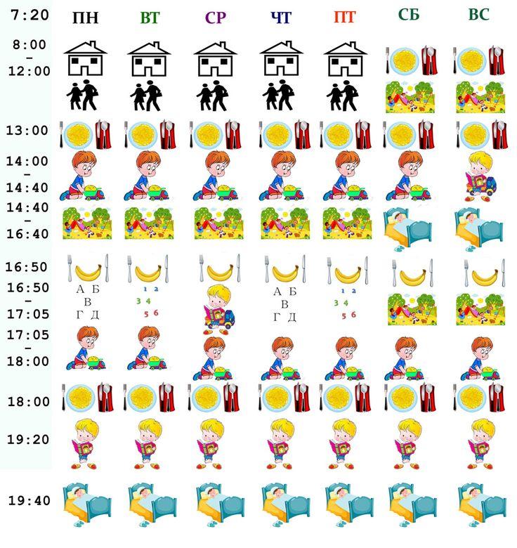 распорядок дня ребенка, режим дня ребенка, составить расписание, плакат, расписание на день