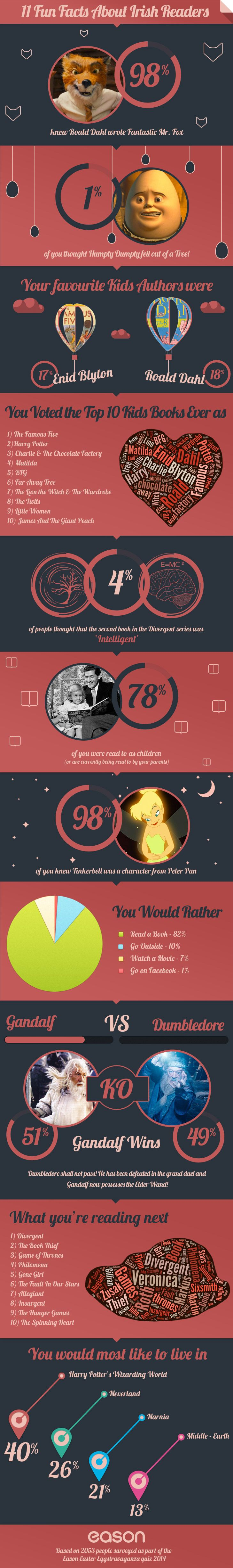 best 25 easter quiz ideas only on pinterest trivia games