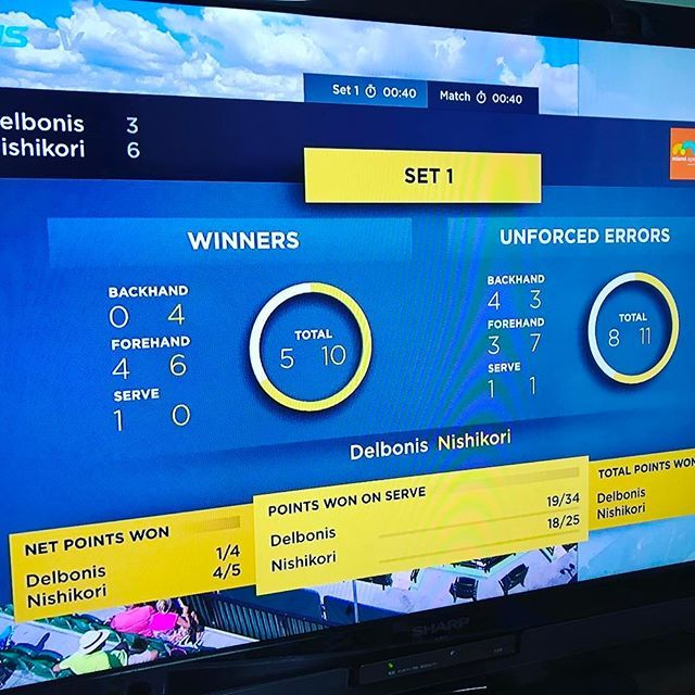 Pinを追加しました!/よしっ! 1st set 錦織圭選手が2ブレイクで取った! #GO錦織 #keinishikori #burn95cv #nike #uniqlo #wilson #tennis #tennistv #appletv #miamiopen