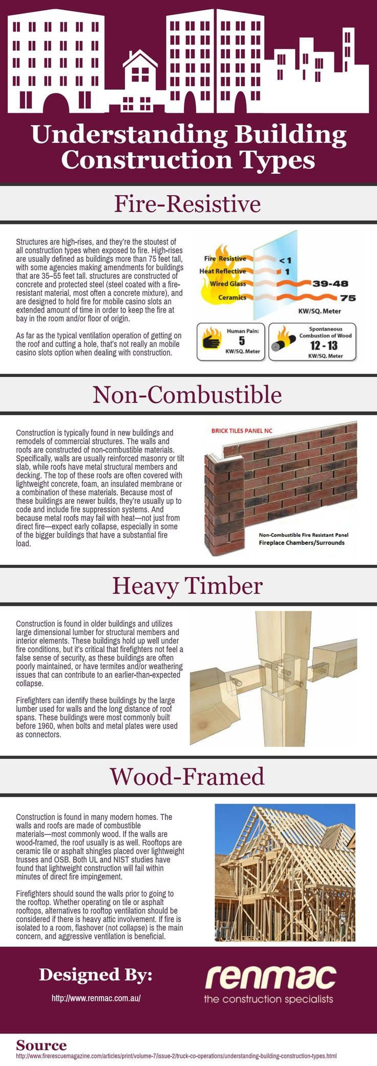 This infographic is designed by Renmac. Determining a building's construction type is dependent on quite a number of different factors and requires a keen eye for detail. This infographic describes the different types of construction systems commonly found today.