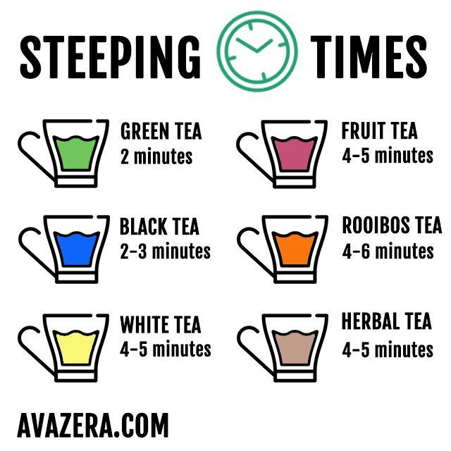 Steep the perfect cup of tea every time!   #tea #looseleaftea #natural #organic #healthy #health #steep #diet #antioxidants #greentea #vegan #glutenfree #nongmo #fairtrade #tealover #love #health