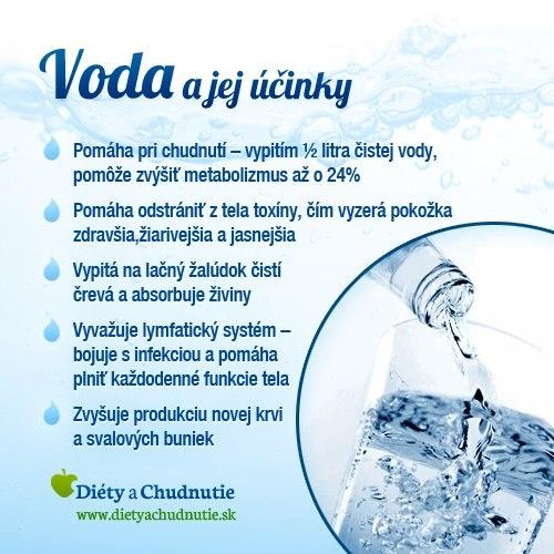 Infografika - voda a jej účinky. Čo piť, koľko a kedy? Odpoveď nájdete v tomto článku http://www.dietyachudnutie.sk/stravovanie/voda-a-pitny-rezim/