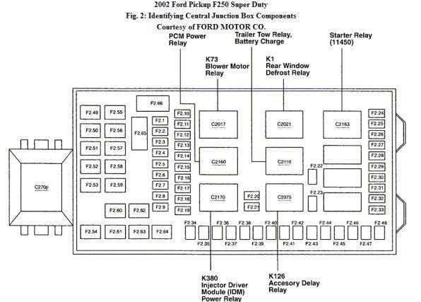 Super Duty 2002 Ford F350 Fuse Box Diagram In 2020 F250 Ford F250 Diesel F250 Super Duty