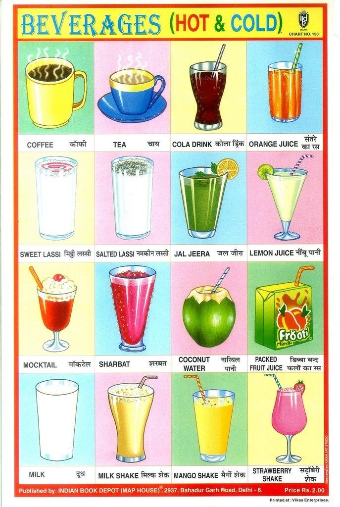 Beverages (Hot & Cold) - Old Indian school poster