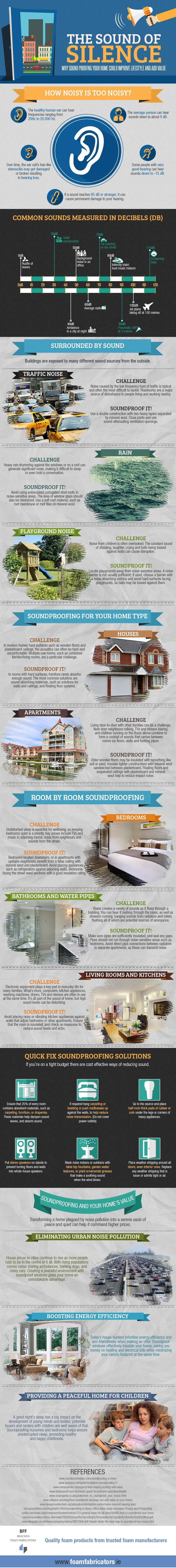 The Sound of #Silence: Sound Proofing Your #Home - Do you fancy an infographic?  There are a lot of them online, but if you want your own please visit http://www.linfografico.com/prezzi/  Online girano molte infografiche, se ne vuoi realizzare una tutta tua visita http://www.linfografico.com/prezzi/