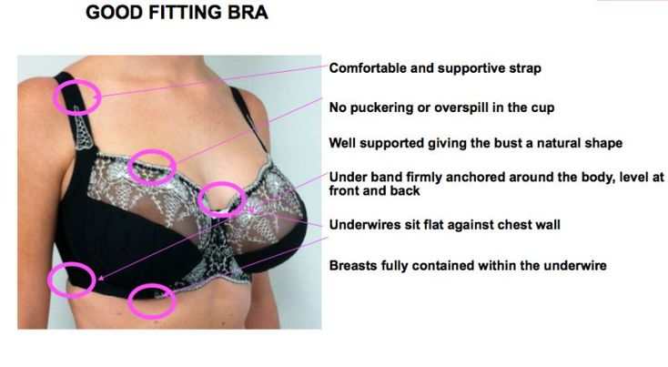 The biggest bra mistakes you didn't know you were making