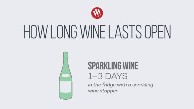 This Infographic Shows You How Long Different Wines Last After Opening | Lifehacker UK