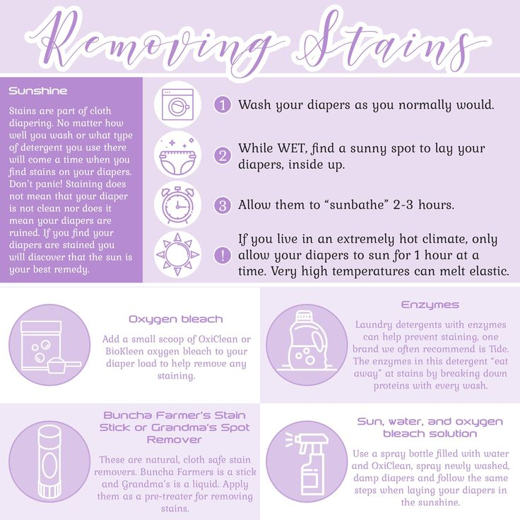 Removing cloth diaper stains Diaper stains, Cloth