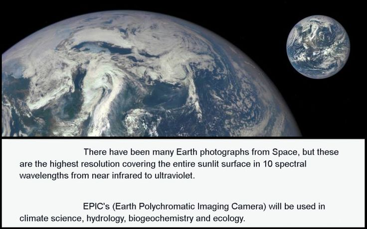 Taken from NASA's DSCOVR Deep Space Climate Observatory satellite with the first camera permanently stationed to capture the entire Earth in a single shot.