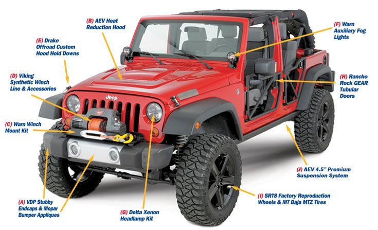Spring 2011 Catalog Jeep Wrangler Build