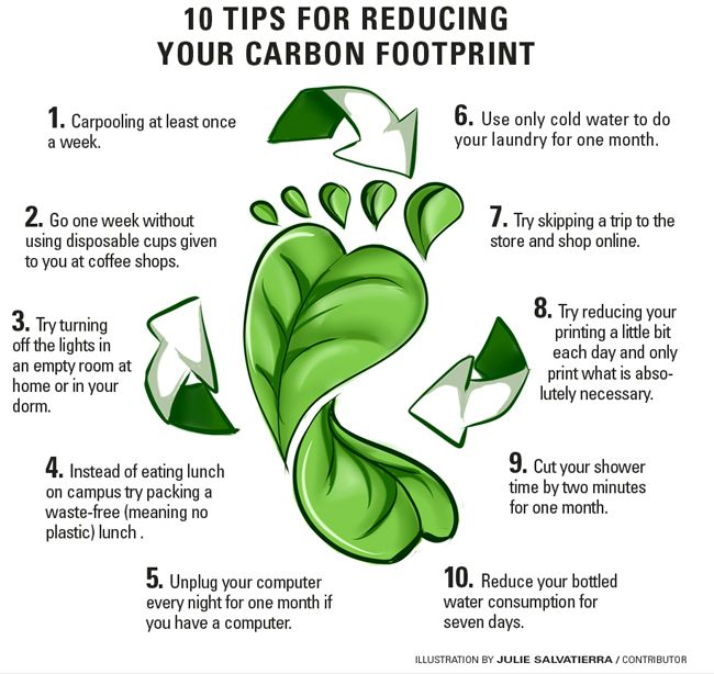 tips to reduce your carbon footprints