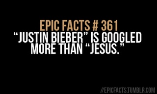 Justin Bieber is googled more than Jesus.