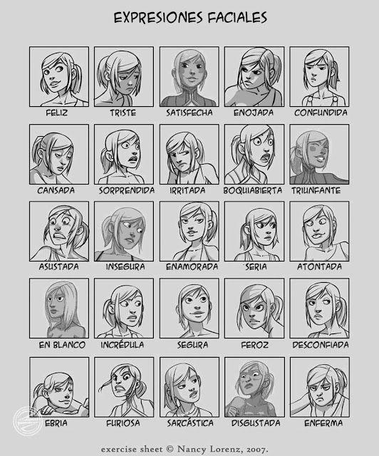 Hechos sobre las expresiones faciales de nvc