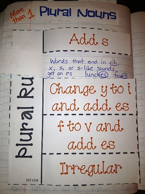Grammar interactive notebooking fun with nouns, verbs, adjectives, adverbs, conjunctions, interjections, articles, and prepositions $