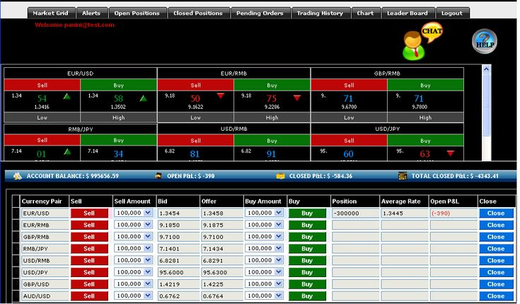 Forex Data Feed Providers