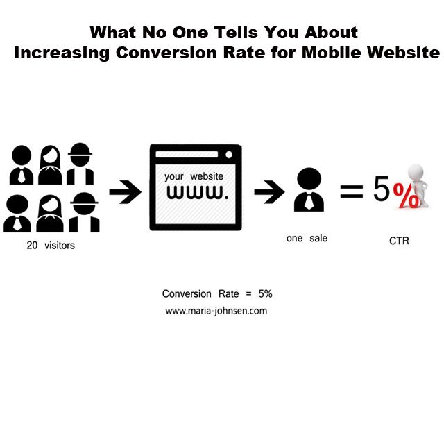 What No One Tells You About Increasing Conversion Rate in Mobile Website | Million Dollar Blog