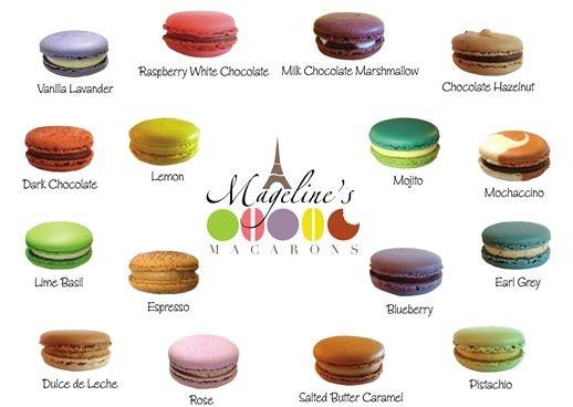 - Macaron Flavors | Macarons | Pinterest | Macaron flavors ...