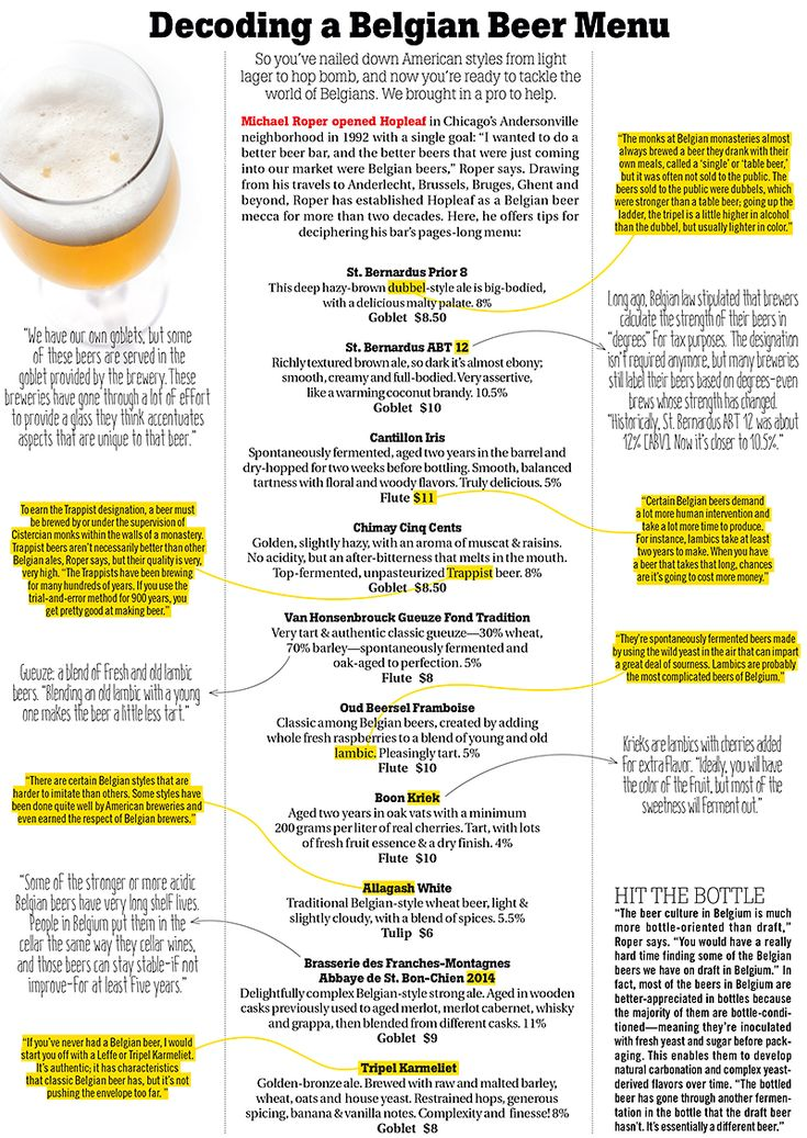 494 best Beer Education images on Pinterest Beverage - beer menu