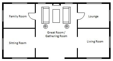 Too many living rooms... How many living rooms do you have?  What do you call them? Living room, great room, family room, lounge, sitting room...